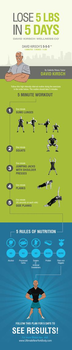 Lose 5 lbs. by exercising 5 minutes a day. Try this #exercise routine