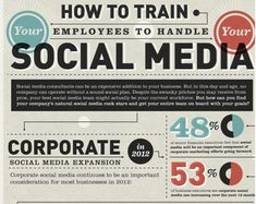 Management : Online Marketing News: Train Employees to be Social Update Talent Management B