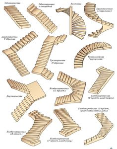 Interior stairs staircase makeover house Ideas for 2019 Home Stairs Design, Railing Design, Interior Stairs, Home Interior Design, Interior Design Sketches, Architecture Concept Drawings, Stairs Architecture, Modern Architecture, Types Of Stairs