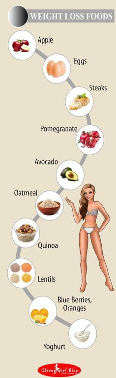 There are many ways to do sometimes we have to be selective when the question is What Is The Best Way To Lose Weight Fast At Home.