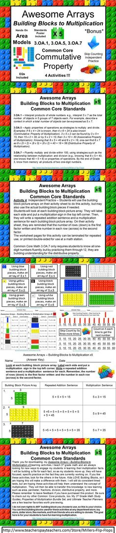 Awesome Arrays - Building Blocks to Multiplication x5. Using Manipulatives to Help Students Understand Multiplication. File Includes: Common Core Standards Poster, Essential Questions Poster, Important Reminders for Activities, Description of each activity on separate page for Math Stations, Building Block Task Cards, Building Block Picture Cards, Building Block Student Recording Sheet (Assessment), Answer Sheet. SO MUCH FUN!!!!!