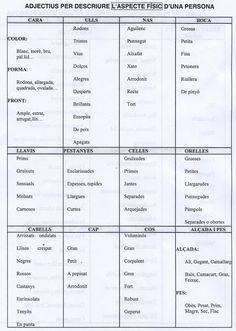 Catalan Language, Valencia, Sheet Music, Bullet Journal, Books, School, Languages, Writing, Exercises