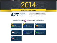 Socialbakers.com 2014 year of elections hub