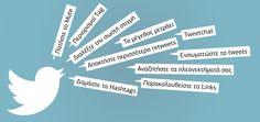 Τα 10 καλύτερα tips για να λειτουργεί το Twitter υπέρ σας!