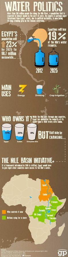 The politics of the Nile River. I had no idea Egypt had so much control over it.