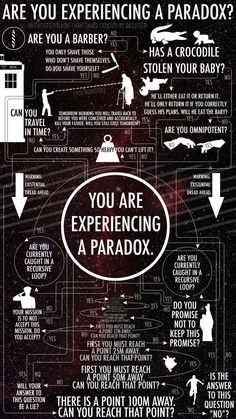 You Experiencing A Paradox? Are You Experiencing A Paradox? The answer to the above question is yes. The previous statement is a lie.Are You Experiencing A Paradox? The answer to the above question is yes. The previous statement is a lie. Theoretical Physics, Quantum Physics, Science Facts, Fun Facts, Life Science, Writing Tips, Writing Prompts, Are You Experienced, Space And Astronomy