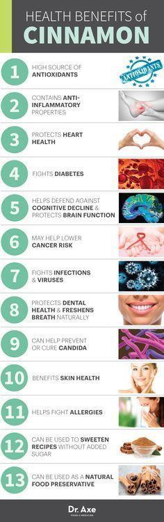 Cinnamon Benefits www.draxe.com #health #holistic #natural