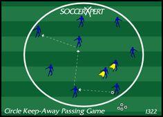 Soccer Drill Diagram: Circle Keep-Away Passing Game