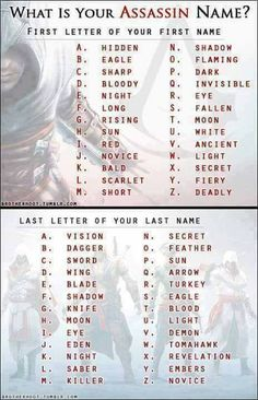 What is your assassin name? Mine is (lamely) Eagle Eagle! <<< its the assassin version of Moon Moon! Oh and mine is hidden moon. Writing Tips, Writing Prompts, Funny Name Generator, Assassin Names, Assassins Creed Tattoo, Fantasy Names, Name Games, Funny Names, What Is Your Name