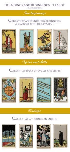 What Are Tarot Cards? Made up of no less than seventy-eight cards, each deck of Tarot cards are all the same. Tarot cards come in all sizes with all types Tarot Significado, Tarot Cards For Beginners, Tarot Card Spreads, Free Tarot Reading, Tarot Astrology, Astrology Zodiac, Tarot Card Meanings, Tarot Readers, Oracle Cards
