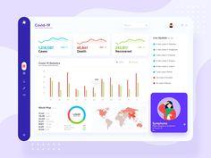 TOP 20 Amazing Dashboard Designs of the Week #4 | by Olha Bahaieva | Jul, 2020 | Muzli - Design Inspiration Web Dashboard, Dashboard Design, Ui Ux Design, Show And Tell, Design Inspiration, Amazing, Keyboard, Live