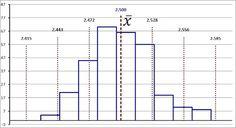Matemáticas con Tecnología (TICs): Statistics applications