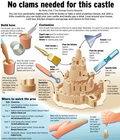 How to build a better sandcastle. How to take tools from around your house and use them to sculpt your dream sand castle. Buckets, funnels, paint brushes, straws and yogurt cups are just a few things to bring with you to the beach. Beach Fun, Beach Trip, Beach Vacations, Hawaii Beach, Oahu Hawaii, Beach Hotels, Beach Travel, Beach Resorts, Beach Sand Castles
