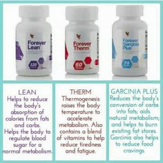 Detailed information about Forever Lean, Therm and Garcinia Plus. https://shop.foreverliving.com/retail/entry/Shop.do?store=GBR&language=en&distribID=440500089102