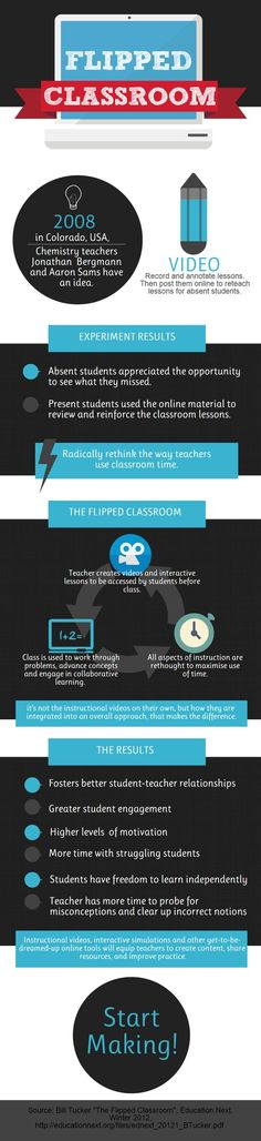 Educational infographic : How a Flipped Classroom Works Infographic  elearninginfograp