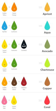 Color Mixing Guide for Food Coloring . Mixing Paint Colors, Color Mixing Guide, How To Mix Colors, Color Mixing Chart Acrylic, Frosting Colors, Diy Canvas Art, Easy Canvas Painting, Color Theory, Art Tutorials