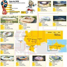Em apenas sete meses, o mapa-múndi ganhou novas dimensões para o Brasil. Ameaçada de ficar fora da Copa de forma inédita, a Seleção experimentou uma verdadeira guinada sob o comando do técnico Tite. E, surpreendentemente, tornou-se a primeira a carimbar o passaporte para a Rússia dentre 209 equipes concorrentes a 31 vagas no Mundial. (30/03/2017) #Esporte #Russia #CopaDoMundo #CopaDoMundoDaRussia #Brasil #Futebol #Estádios #Guias #Infográfico #Infografia #HojeEmDia