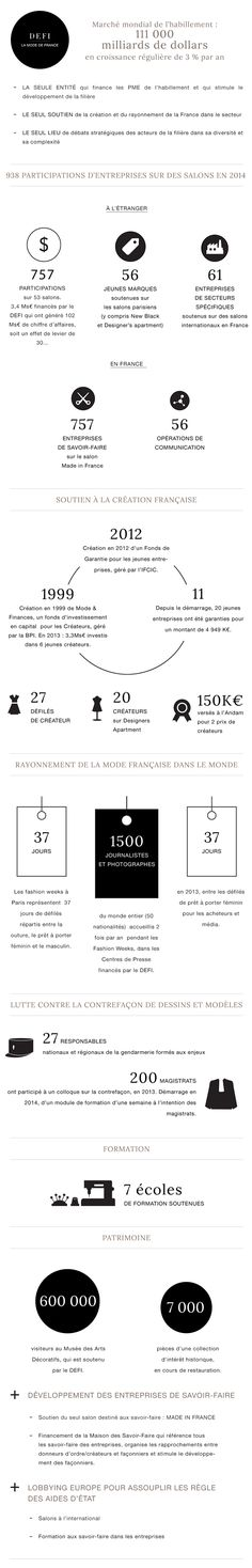 20 Idees De Artisanat En France Chiffres Cles Artisanat Definition De L Art