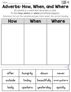 Adverbs (How, When, Where) Worksheet Common Core by LearnersoftheWorld 2nd Grade Grammar, 1st Grade Writing, 2nd Grade Teacher, 2nd Grade Reading, 2nd Grade Math, Kindergarten Writing, Literacy, Adjectives Activities, Grammar Activities