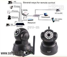 0eb47bca535 Download Web Camera Security System windows version. You can get it from  Softpaz - https