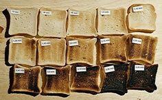 toast times