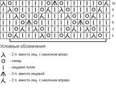 Ажурный узор спицами схема17x6 Periodic Table, Knitting, Words, Periodic Table Chart, Tricot, Periotic Table, Breien, Stricken, Weaving