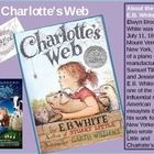 This is a brief pre-reading power point for the novel Charlotte's Web.  I use this quick activity as an introduction to the novel, as it presents t...