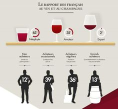 Les Français et le vin - I Francesi e il vino