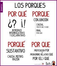 Diferencias de los porques en español. Gramatica española intermedio