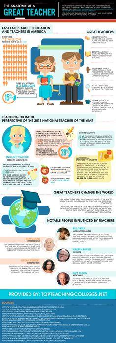 The Anatomy of a Great #Teacher   #education #Bildung