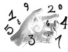 Numerology Report at NumberDiscovery on Etsy.com.