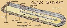 Circus Maximus Archit.jpg