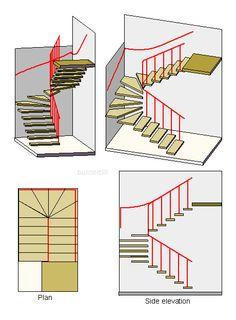 fix steep angle stairs - Google Search