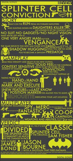 Infograph review of Splinter Cell: Conviction