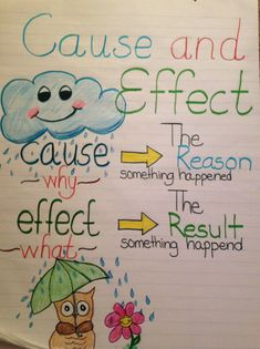Here are a few great anchor charts on Cause and Effect  from around the web: From Second Grade Smarty Arties From Room 201 at GCCS...