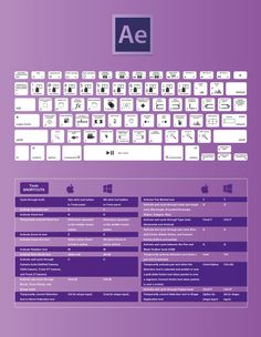 The Complete Adobe After Effects CC Keyboard Shortcuts For Designers Guide 2015 Links to the budget gaming keyboards we listed in this video Photoshop Design, Photoshop Tips, Photoshop Tutorial, Photoshop Website, Web Design, Graphic Design Tutorials, Tool Design, Conception Photoshop, Lightroom