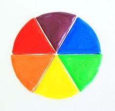 Let's talk about HUE -- Color Basics