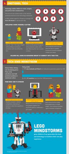 LEGO MINDSTORMS Infographic (3 of 3)