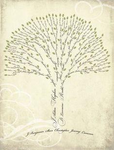 family tree idea. LOVE. by iamtheshanachie