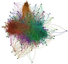 Science of the Invisible: Visitors and Residents: mapping student attitudes to academic use of social networks