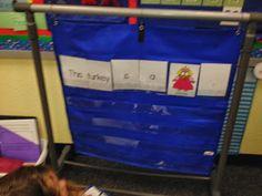 Bonnie Kathryn: Thanksgiving Center Day in Kindergarten
