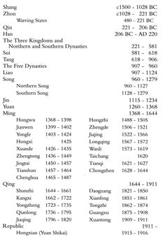 12 Best Ming Dynasty Porcelain Marks Images Chinese
