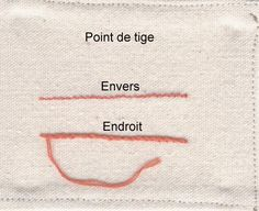 Après avoir reproduit le motif désiré sur toile de lin, cerner son ensemble au point de tige_ Description du point de Bayeux