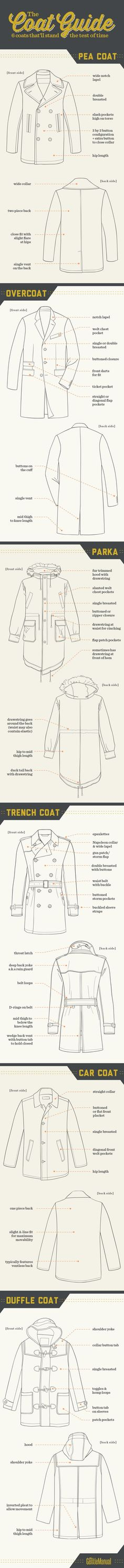 6 coat styles every man should know about.  Stay warm and dapper from this guide and infographic from the GentleManual, the cool people of Ties.com.
