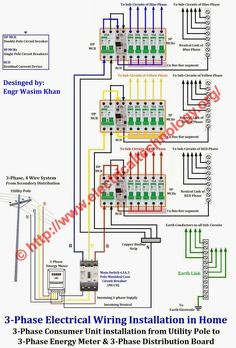 Three Phase Electrical Wiring Installation at Home 3-Phase Consumer Unit Installation from Utility Pole to 3-Phase Energy Meter & 3-Phase Distribution board
