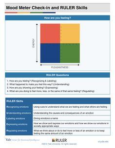 Mood Meter Check-in and RULER Skills [Preschool] Teaching Life Skills, Teaching Tools, Social Emotional Learning, Social Skills, Classroom Behavior, Classroom Management, Classroom Charter, Emotional Inteligence, School Guidance Counselor