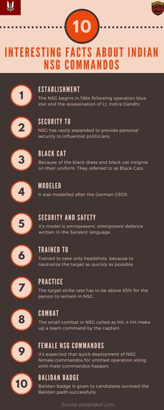 18 Best Security Services images in 2018   Pune, Security