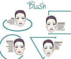Como passar corretamente o blush?