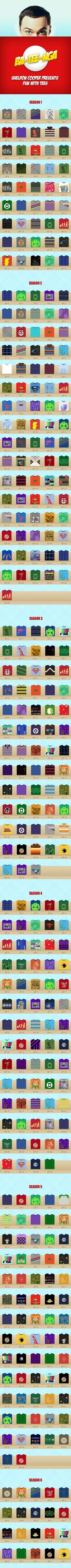 All the Tees Sheldon has worn on The Big Bang Theory. Uber geek points to whoever compiled this list :-)