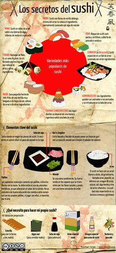 How to eat sushi (and not die trying). Everything you have always wanted to know about sushi and never get to ask Sushi Cat, My Sushi, Sushi Love, Types Of Sushi, Nigiri Sushi, Japanese Sushi, Oriental Food, Sushi Rolls, Diy Food